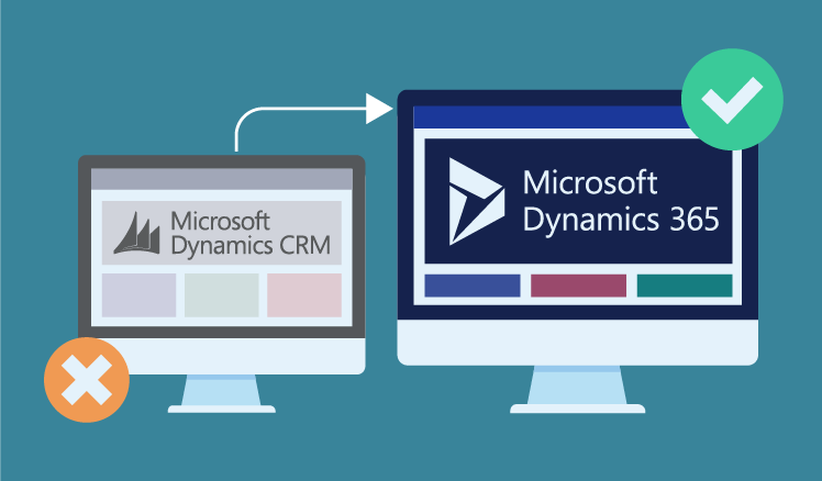 The Microsoft Dynamics 365 and its Uses